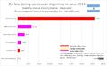 DatingWebSites Argentina.png