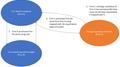 Deadly D Pseudo-reorganization acquisition diagram.png