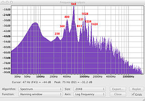 Spectrum analysis of a tonpalo (third slap). The tallest spike at 568 Hertz is the one-one mode.