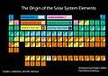 Element Origins.jpg