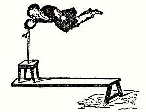 Aerial suspension - Robert-Houdin's ethereal suspension