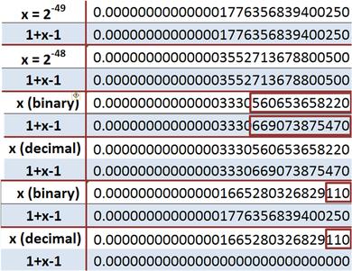 Numeric precision in Microsoft Excel - Wikipedia
