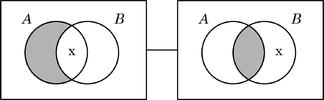 Extension de Shin - Venn II