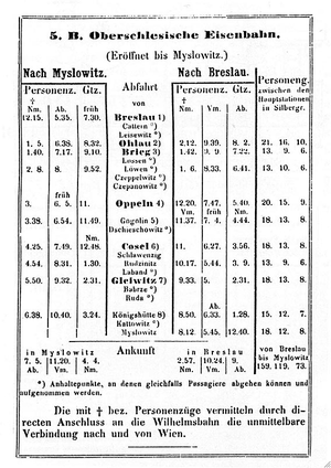 Upper Silesian Railway - Timetable of the Upper Silesian Railway shortly after its connection to the Emperor Ferdinand Northern Railway in October 1848