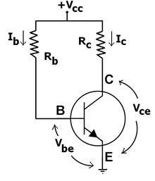 Transistor Biasing and Stabilisation | sunindra kanghujam ...