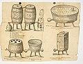 Furni novi philosophici, sive, Descriptio artis destillatoriae novae - nec non spirituum, oleorum, florum, aliorumque medicamentorum illius beneficio, facilimâ quâdam and peculiari viâ è (14760398046).jpg