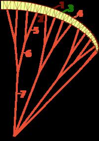 Parapente — Wikipédia