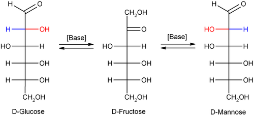 Lobry de Bruyn  ...D Glucose And L Glucose