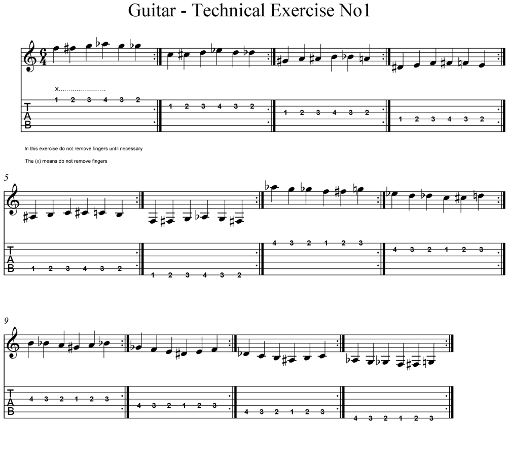 Guitar chord progressions for beginners