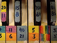A closeup of a keyboard, whose keys are colorfully painted and marked with numbers