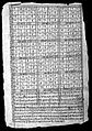 Hindi Manuscript 683, folio 66b Wellcome L0023887.jpg