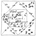 Horoscope of the nativity of Eleanor Gwyn.png