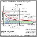 Horton Rainfall.jpg