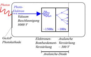 Hybriddetector scheme de.png