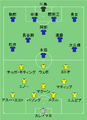 Japan-Cameroon line ups3.png