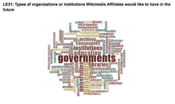LE31 - Types of organizations affiliates would like to partner with.png