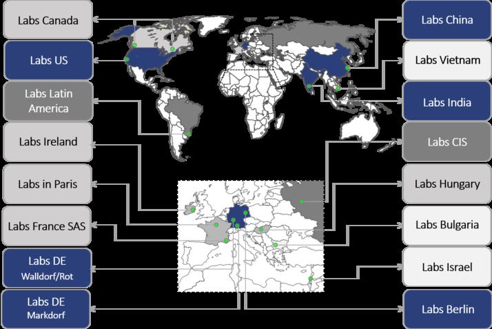 SAP - Wikiwand