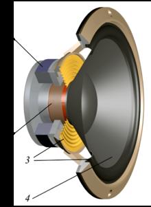 Loudspeaker - Wikipedia