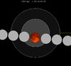 Lunar eclipse chart close-1996Apr04.png
