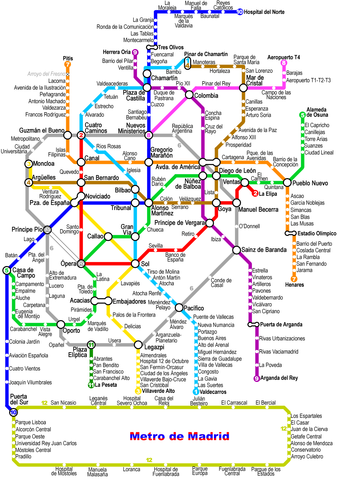 SUBWAY MAP MADRID PDF DOWNLOAD