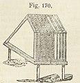 Maison rustique du XIXe siècle, éd. Bixio, 1844, III (page 162) - Fig 170.jpg