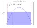 MittelwertsatzDerIntegralrechnung-f grad2.png