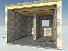 mur de refend wikimonde. Black Bedroom Furniture Sets. Home Design Ideas