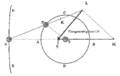 Newton's three-body diagram.PNG