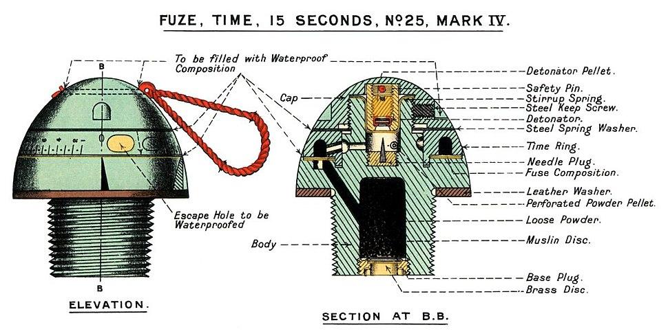 No25MkIVTimeFuzeDiagram