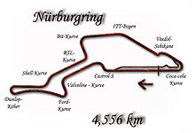 The Nürburgring in its 1996 configuration
