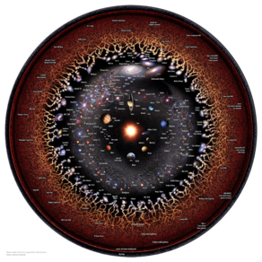 Observable Universe logarithmic illustration (circular layout english annotations).png