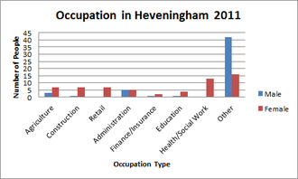 Occupation In Heveningham 2011.png