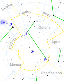Octans constellation map.png