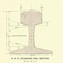 Rail profile - Wikipedia
