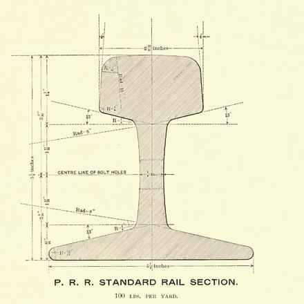 Rail profile - Wikiwand