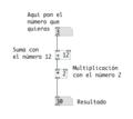 Pd - Concatenando operaciones.png