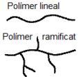 Polímeros1.png