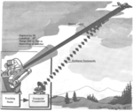 Roland II target detection, acquisition, and tracking method.png