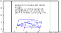 Simplest vechile simulation with a Matlab program.png