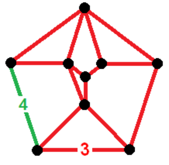 Runcinated tesseracts - Vertex figure for the omnisnub tesseract