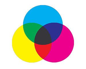 Mixing Color Wheel Paint