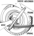 Suspension System (PSF).png