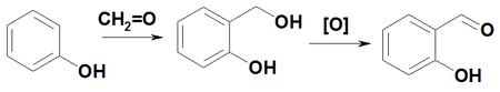 Synthesis of salicaldehyde from phenol and formaldehyde.png
