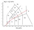 TAS-Diagram-alkali.png