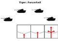 Tiger-panzerkeil.PNG