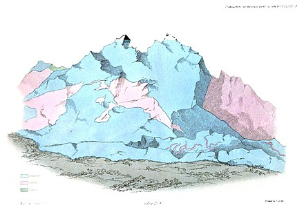Transactions of the Geological Society, 1st series, vol. 3 plate page 0509.jpg