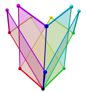 Tree of weak orderings in concertina cube 112.png