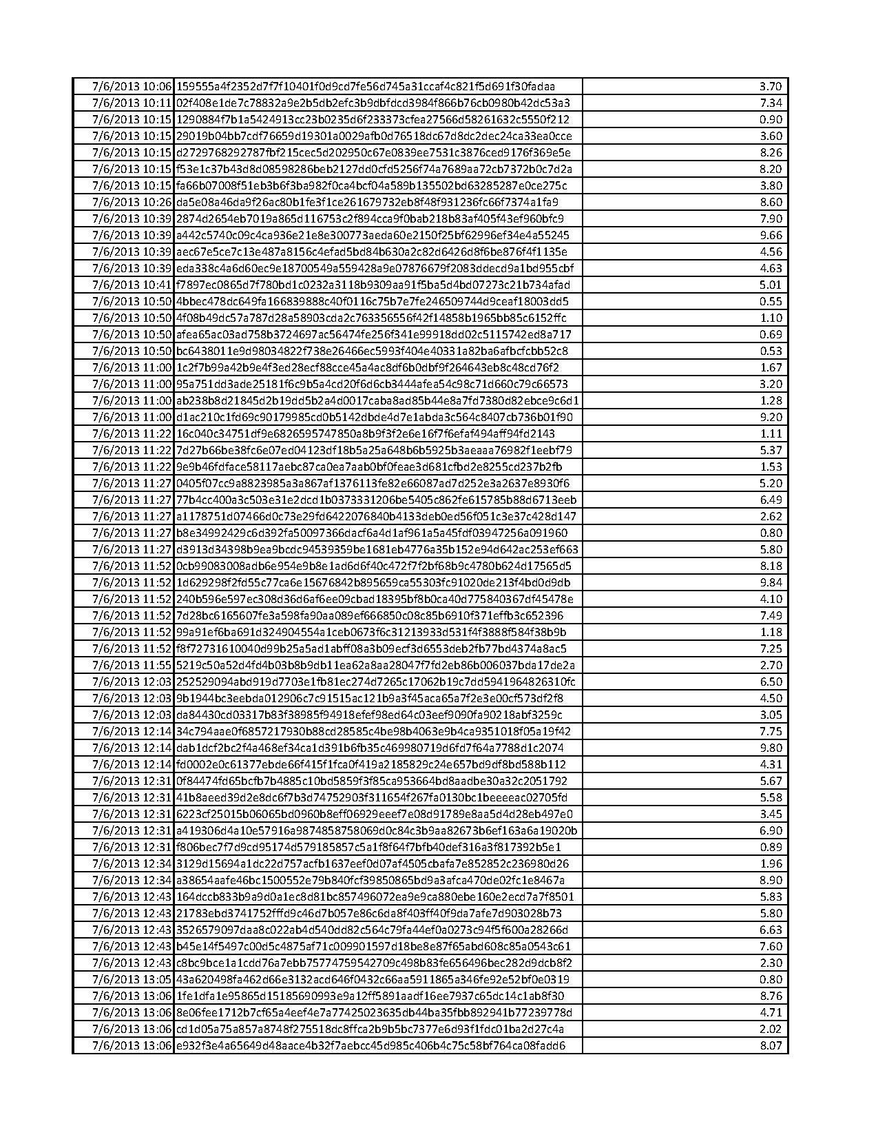 btc popierius forex prekybos pelno pinigai cfd crypto bitcoin