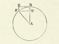 Voltaire lettre 287 - figure géométrique - 1732.png