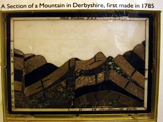 White Watson - A cross section of Derbyshire geology made from sections of rock by White Watson. Now in Derby Museum.